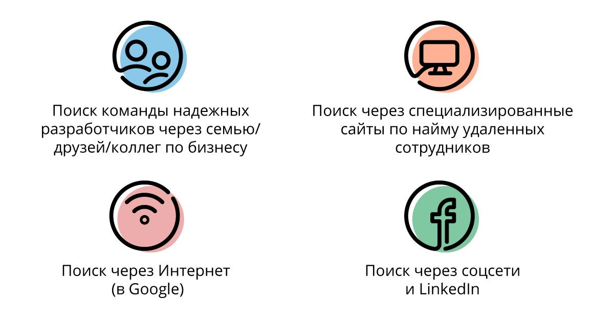 Как выбрать надежную команду разработчиков для стартапа_2