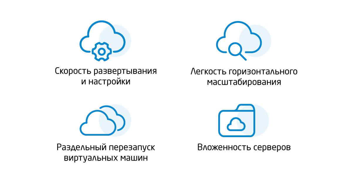 Преимущества серверной виртуализации для бизнеса любого масштаба 1