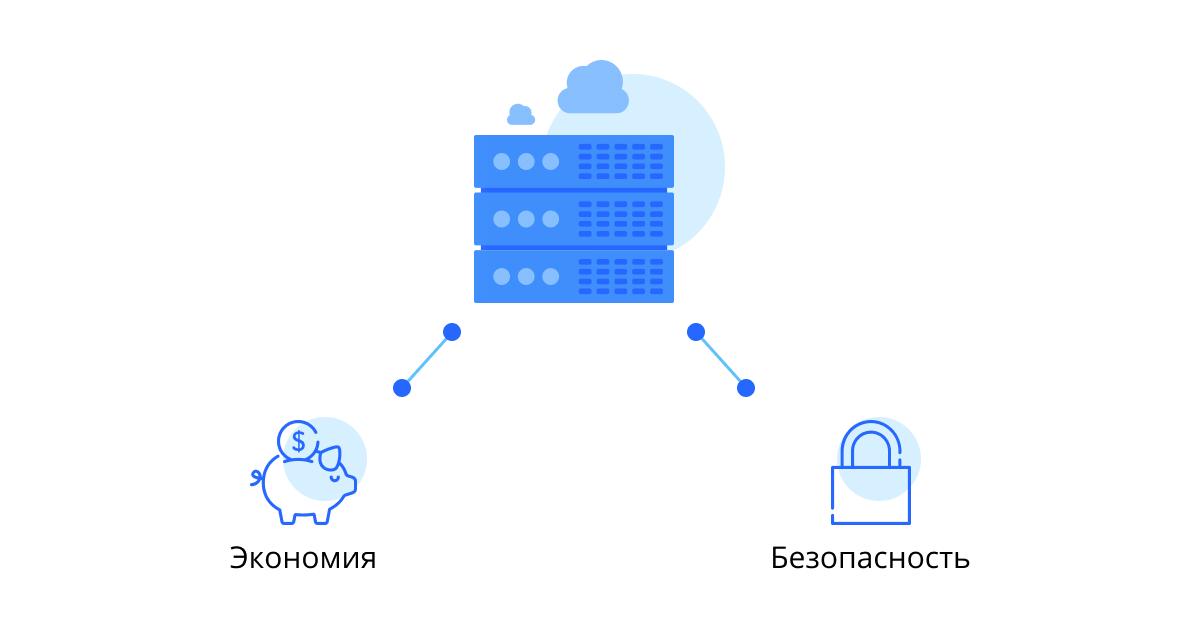 Локальный или облачный сервер — плюсы каждого выбора 2